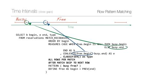 pattern matching in sql row pattern matching in sql 2016