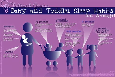 these are our sleep habits sciencenordic baby sleep habits an easy infographic cluttered genius