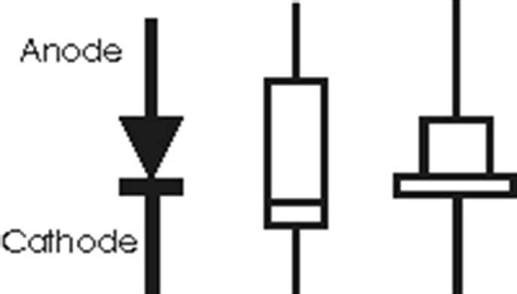 symbol for pn diode diode polarity symbol clipart best