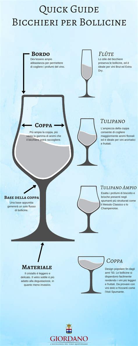 Bicchieri Per - i migliori bicchieri per gustare le bollicine