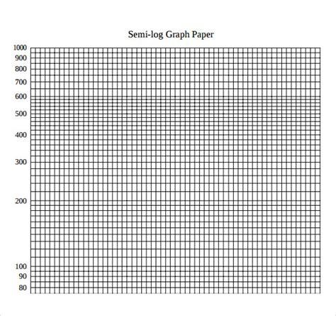 image gallery semi log paper