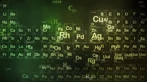 Breaking Bad Periodic Table by Breaking Bad Intro Jimmy Ryce Center