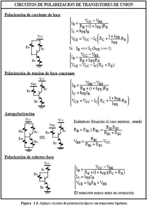transistor npn formule circuitos de polarizaci 243 n de transistores bipolares electr 243 nica unicrom