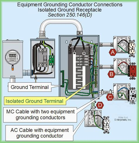 isolated ground wiring diagram 30 wiring diagram images