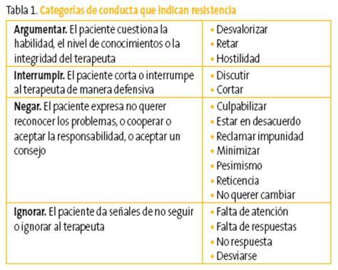 preguntas para una entrevista motivacional fapap formaci 243 n activa en pediatr 237 a de atenci 243 n primaria
