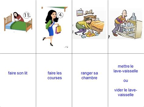 Faire Le Lit by Faire Lit Clipart 8 187 Clipart Station