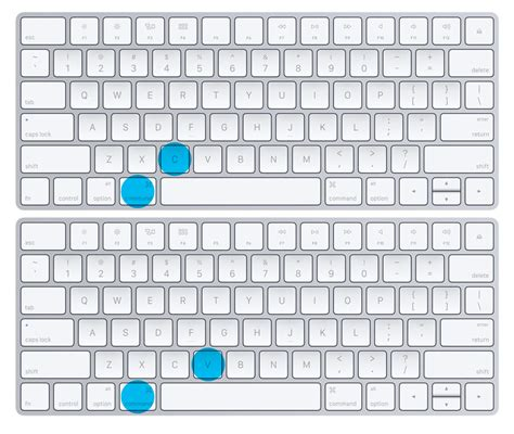 paste shortcut mac mac keyboard shortcuts the ultimate guide