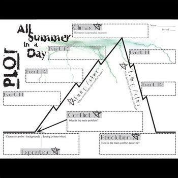summer   day plot chart organizer diagram arc