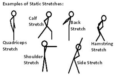 diagram of stretches it s a runderful marathon advice from a