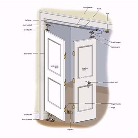 How To Hang Folding Closet Doors How To Install Bifold Doors Doors Illustrations And Closet Doors