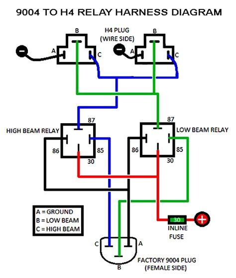 h4 wiring harness electrical schematic