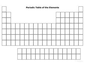 periodic table template blank periodic table