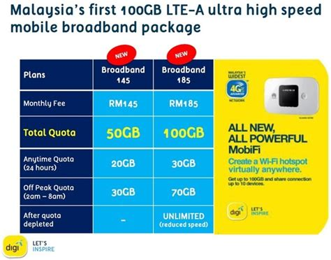 wifi internet plans unlimited broadband plans by connect new 50gb 100gb broadband plans from digi