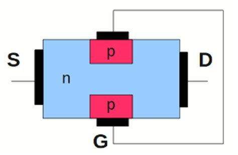 transistor jfet kanal n homofaciens jfet