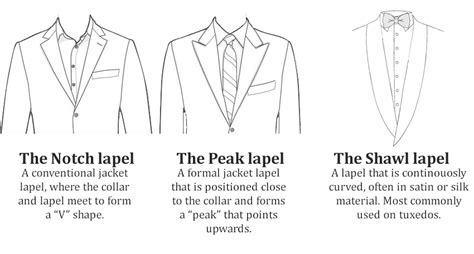 types meaning parisian style can you name that lapel notch parisian
