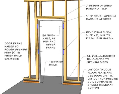 How To Build An Exterior Door Frame Framing Out A Door With Floating Basement Walls