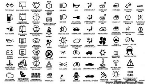 Dodge Ram Dash Lights by Dodge Ram Dash Warning Lights Symbol
