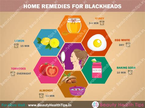 how to remove blackheads home remedies for black heads