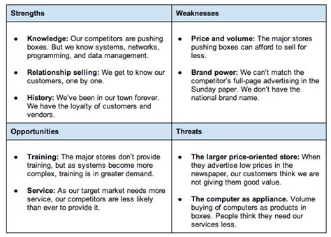 business plan swot analysis template what is a swot analysis bplans