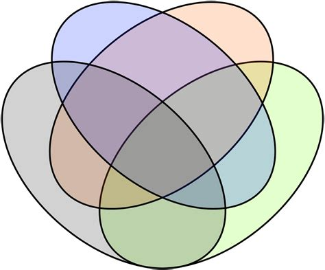 construction of circle diagram file venn s four ellipse construction svg wikimedia commons