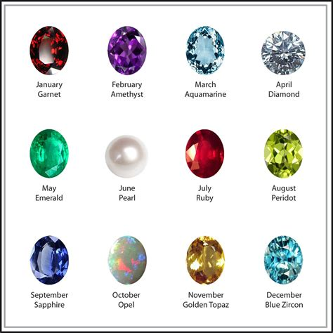 color birthstones birthstone mineral database gemstones birthstones
