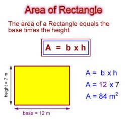 Area Of A Square by Mathematicsyear8 Volume And Surface Area