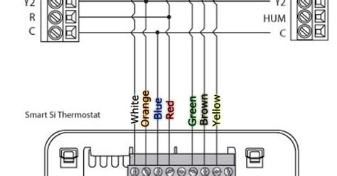 coleman mach thermostat wiring diagram pop  campers