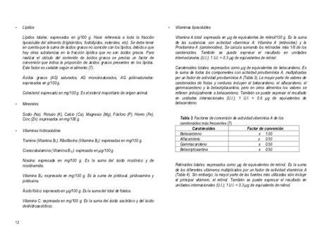 tablas de composici n de alimentos tablas de composici n de alimentos del cesnid www