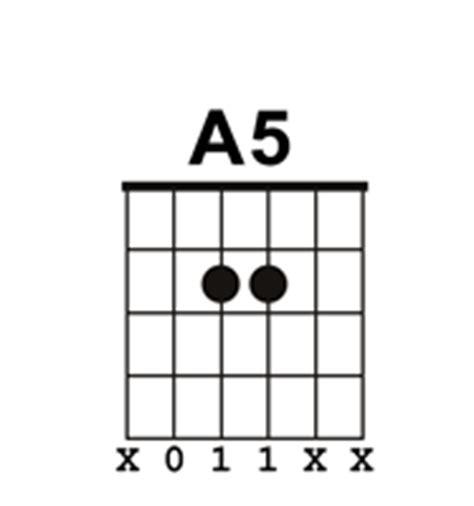 a5 guitar chord diagram loverboy power chord cyberfret