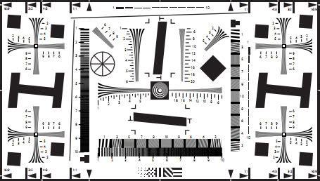 chart pattern quiz wedge imatest