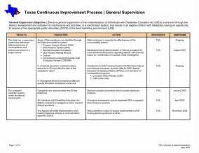 Sle Process Improvement Plan Template by Performance Improvement Plan Template Resume Trakore