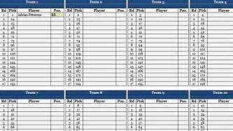football draft board template own your football draft with this epic excel