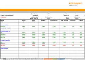 Shop Report Template by Renishaw Cnc Reporter