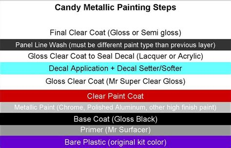 Paint To Use On Kitchen Cabinets build layers gamera baenre s mindless ramblings