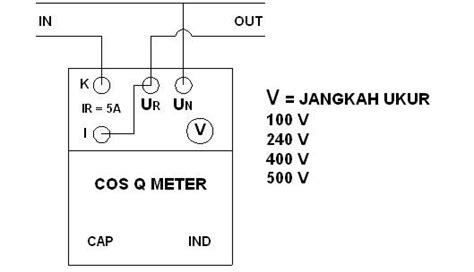 Cos Q Meter Elektronika Listrik Cos Q Meter Watt Meter
