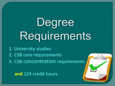 Total Credit Hours For Mba by Fall 2016 Finance Requirements