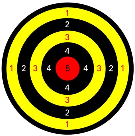 printable number targets 17 best images about shooting on pinterest care plans