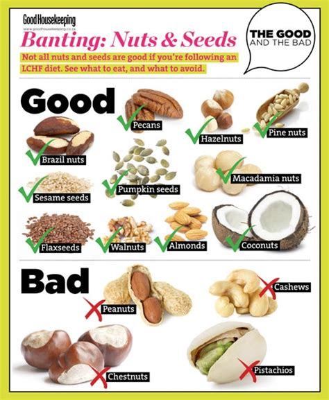 fruit u can eat atkins diet banting nuts and seeds the and the bad banting