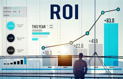 Mba Roi Ranking by Think Beyond A Great Salary To Measure The Roi Of Your Mba