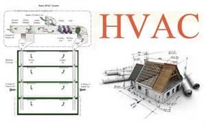 Home Designer Pro Hvac Hvac Design Eng Walid Elsibai Linkedin