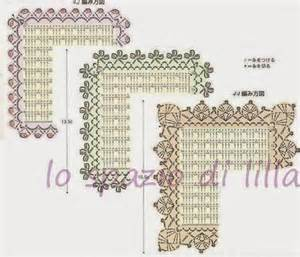 Crochet edges with corner useful for baby blankets and placemats free