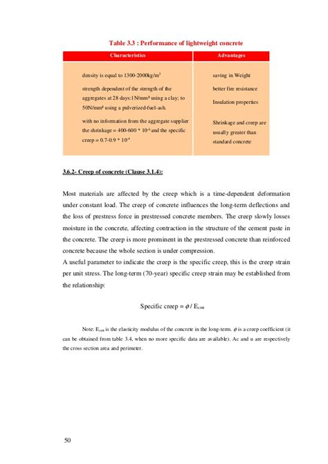 msc dissertation anthony 05010480 msc dissertation design prestressed