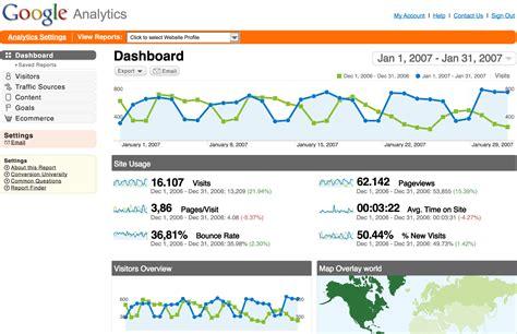 Google Design Metrics | wordpress newsletter plugin google analytics