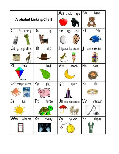 printable alphabet linking chart phonics linking charts alphabet blends digraphs and