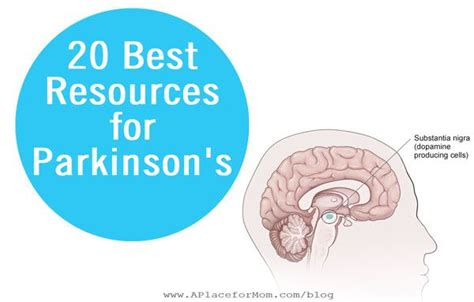 9 best images about parkinsons awareness on pinterest 20 best resources for parkinson s
