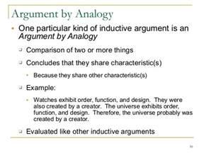 define induction philosophy define weak induction 28 images inductive argument exles media qualitative methods question