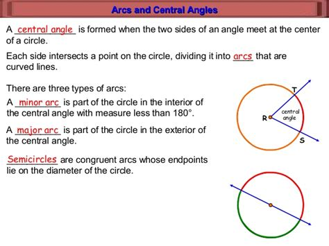 one arcs 11 2 arcs and central angles lesson