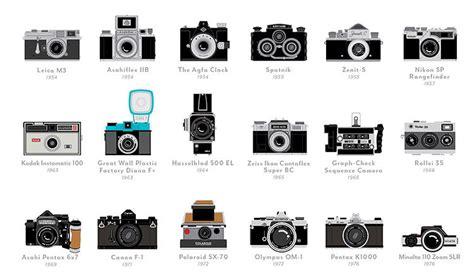 Les 100 Appareils Qui Ont Fait L Histoire De La Photo