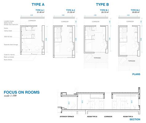 room dimensions hotel room sizes images
