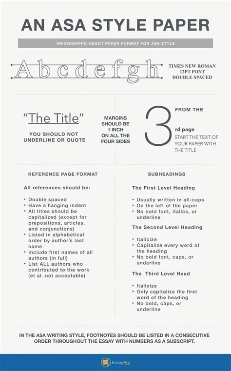 asa style paper format styles  formats writing